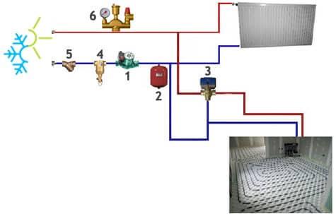 Schema installation chauffage