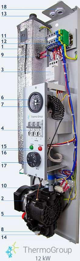 Chaudière électrique 12 kW