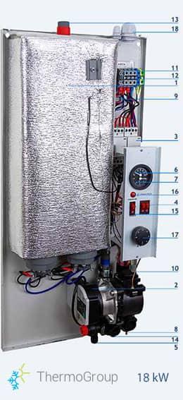 Chaudière électrique 18 kW