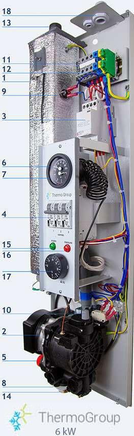 Chaudière électrique 6 kW